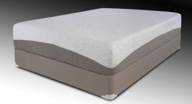 Mattresses Unclaimed Freight Furniture